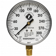 Sprinkler Gauges